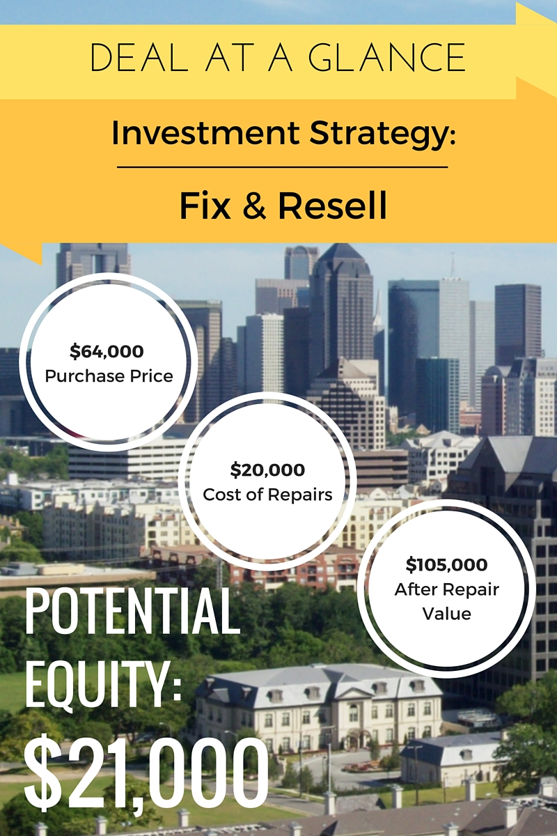 Deal At A Glance - dallas investment property