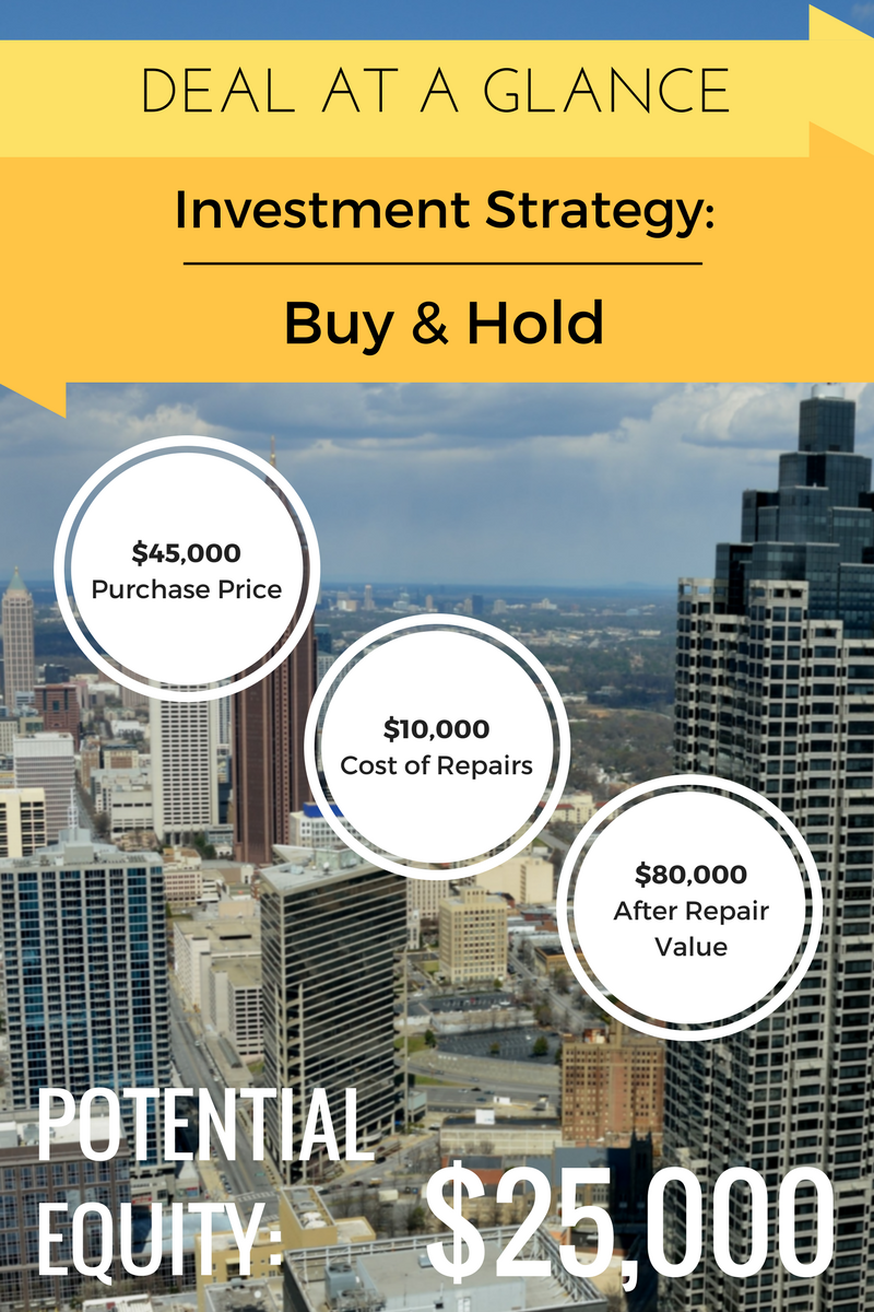 atlanta investment property deal at a glance