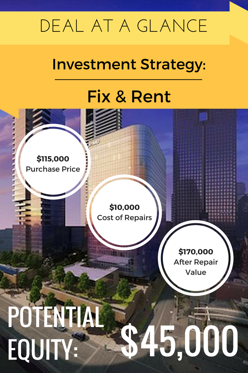 dallas/fort worth rental properties