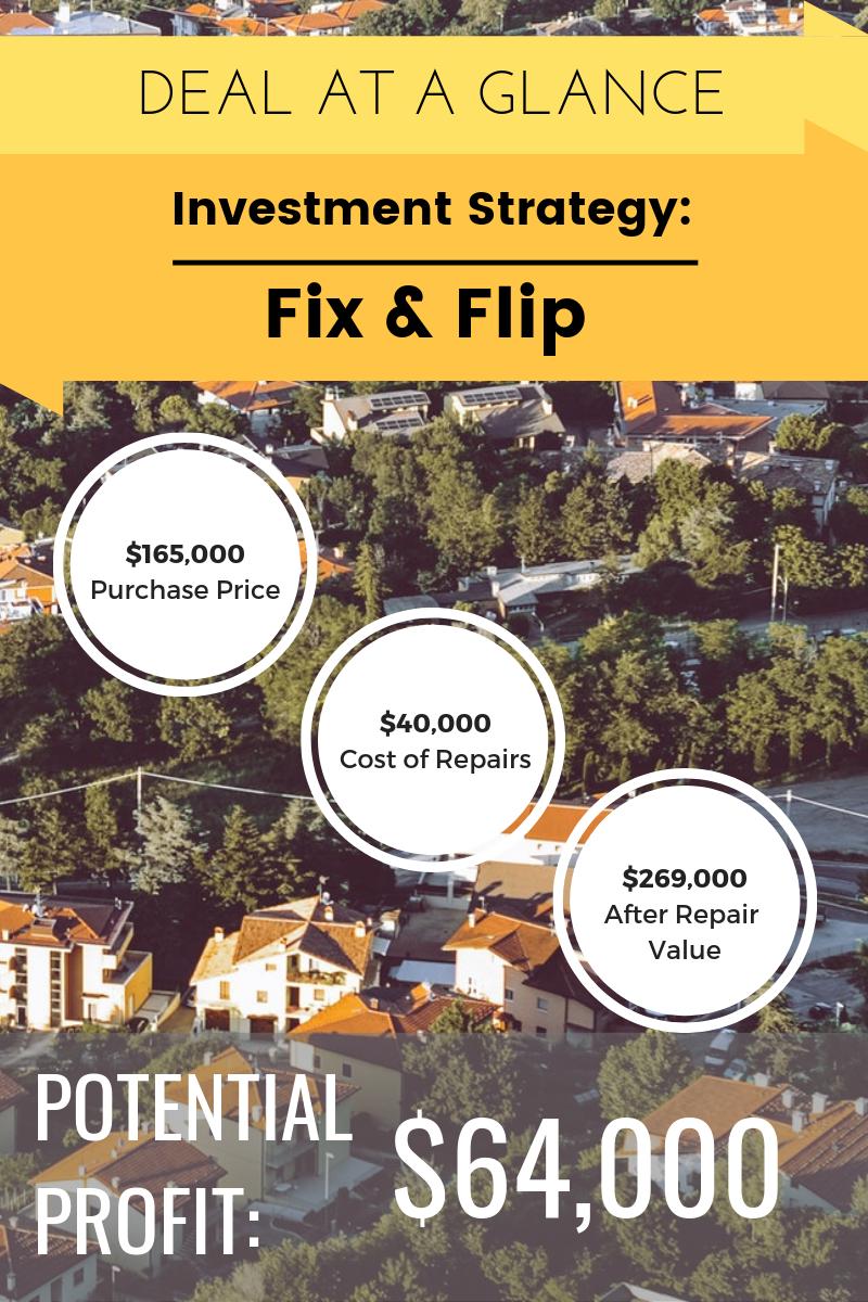 Home Renovation Investor Story