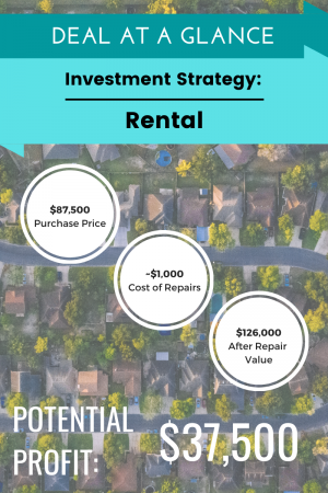 Graphic of Allen's rental property investing deal detailing the purchase price, cost of repairs, and the after-repair-value